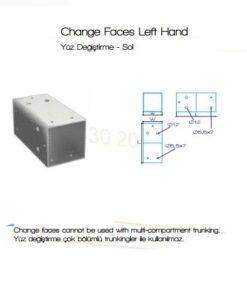 Change Faces Left Hand